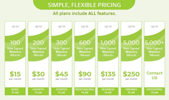Tour waiver simple pricing